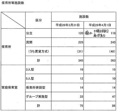 Hoikuensettisuu20140226143754272_3